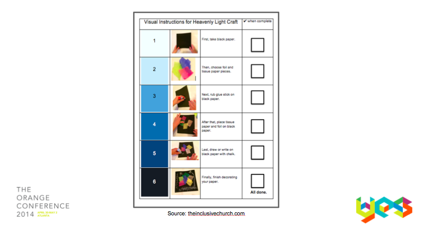 visual work instruction template - orange conference breakout notes strategies to include